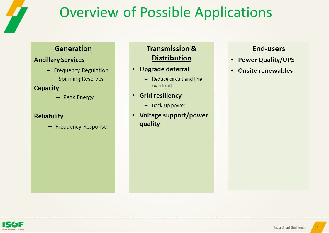 9 Generation Ancillary Services – Frequency Regulation – Spinning Reserves Capacity – Peak Energy Reliability – Frequency Response Transmission & Distribution Upgrade deferral – Reduce circuit and line overload Grid resiliency – Back-up power Voltage support/power quality End-users Power Quality/UPS Onsite renewables Overview of Possible Applications