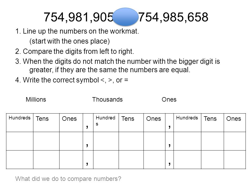 754,981,905 754,985,658 1. Line up the numbers on the workmat.