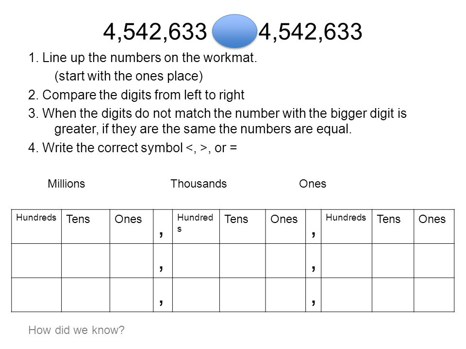 4,542,633 1. Line up the numbers on the workmat. (start with the ones place) 2.