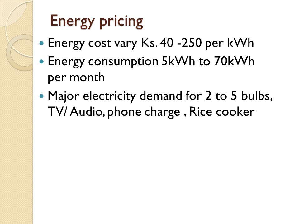 Energy pricing Energy cost vary Ks.