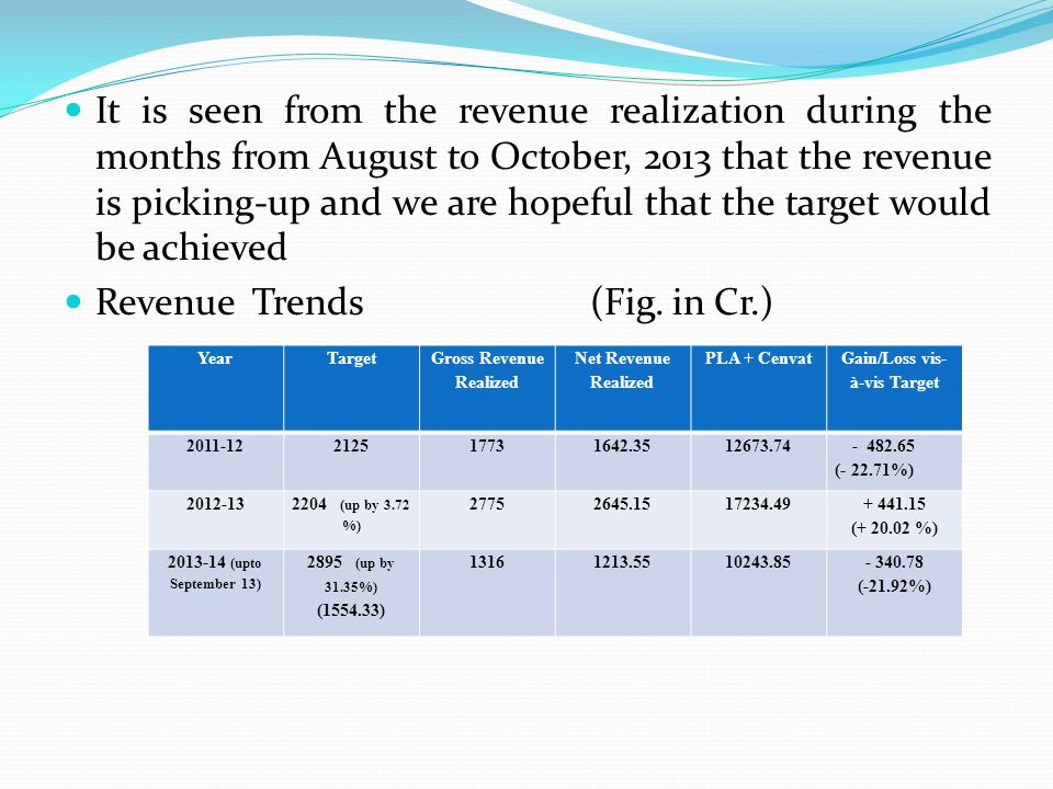 It is seen from the revenue realization during the months from August to October, 2013 that the revenue is picking-up and we are hopeful that the targ