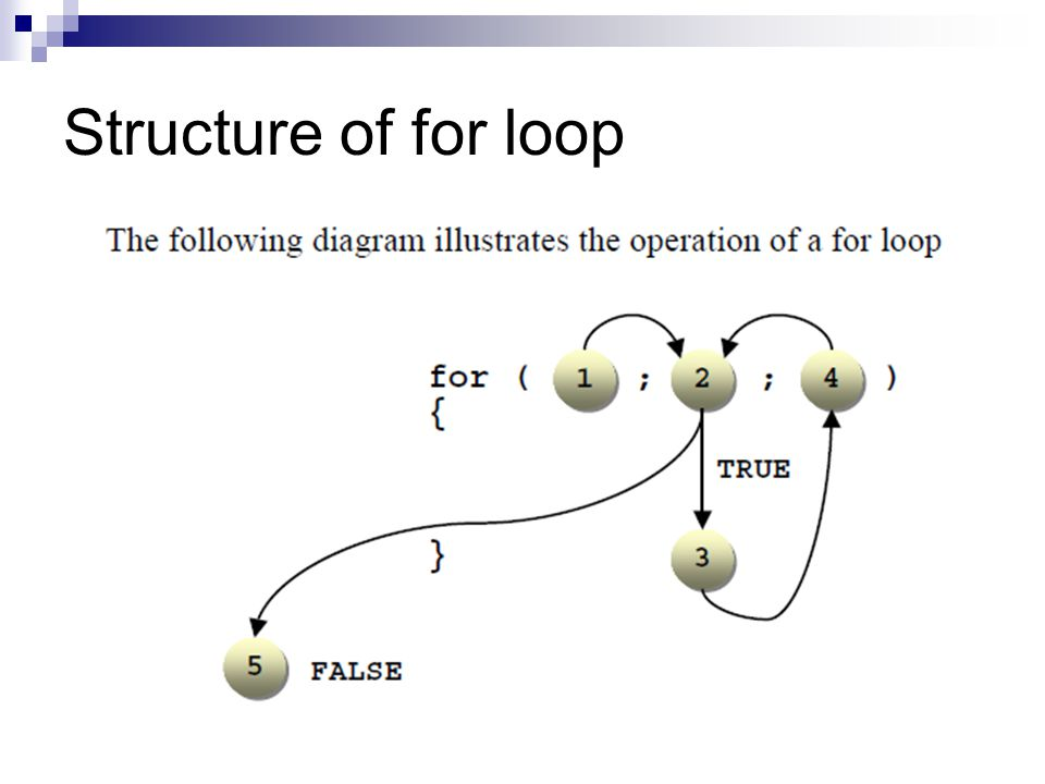 C Programs examples –loops Problem1: To print first n Numbers Let us study how to write above program using while, Do-while and For loops