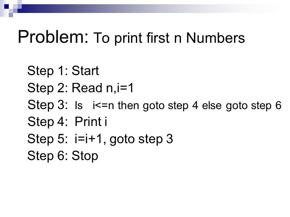 Problem: To print sum of first n Numbers Step 1: Start Step 2: Read n,i=1,sum=0 Step 3: Is i<n then goto step 4 else goto step 6 Step 4: sum=sum+i; Step 5: i=i+1, goto step 3 Step 6: Print sum Step 7: Stop