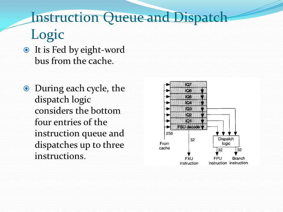 Instruction Queue and Dispatch Logic  It is Fed by eight-word bus from the cache.