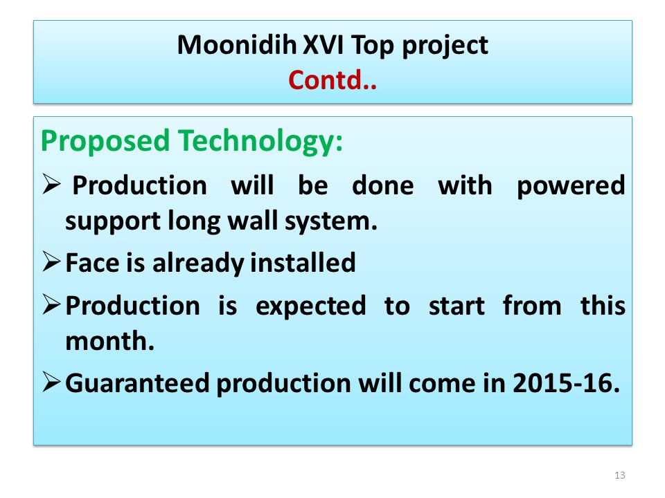 Moonidih XVI Top project Contd.. Proposed Technology:  Production will be done with powered support long wall system.  Face is already installed  P