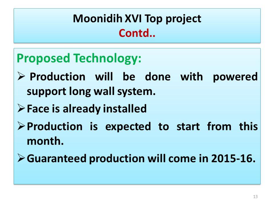 Moonidih XVI Top project Contd..