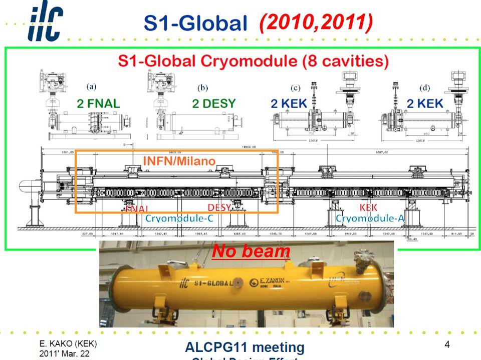 LCWS12 STF-LLRF 2 (2010,2011) No beam