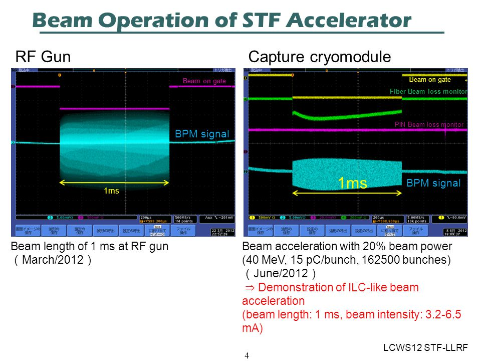 Beam Operation of STF Accelerator Beam length of 1 ms at RF gun ( March/2012 ) Beam acceleration with 20% beam power (40 MeV, 15 pC/bunch, 162500 bunches) ( June/2012 ) ⇒ Demonstration of ILC-like beam acceleration (beam length: 1 ms, beam intensity: 3.2-6.5 mA) 1ms Fiber Beam loss monitor Beam on gate BPM signal PIN Beam loss monitor 1ms BPM signal Beam on gate RF GunCapture cryomodule LCWS12 STF-LLRF 4
