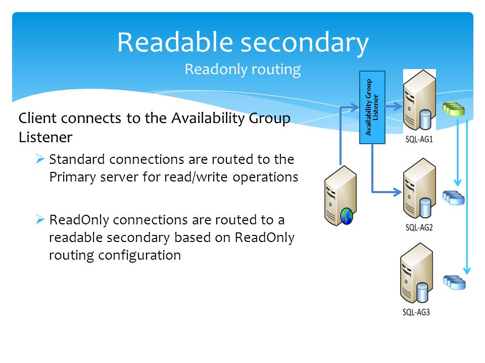 Client connects to the Availability Group Listener  Standard connections are routed to the Primary server for read/write operations  ReadOnly connections are routed to a readable secondary based on ReadOnly routing configuration Readable secondary Readonly routing Availability Group Listener
