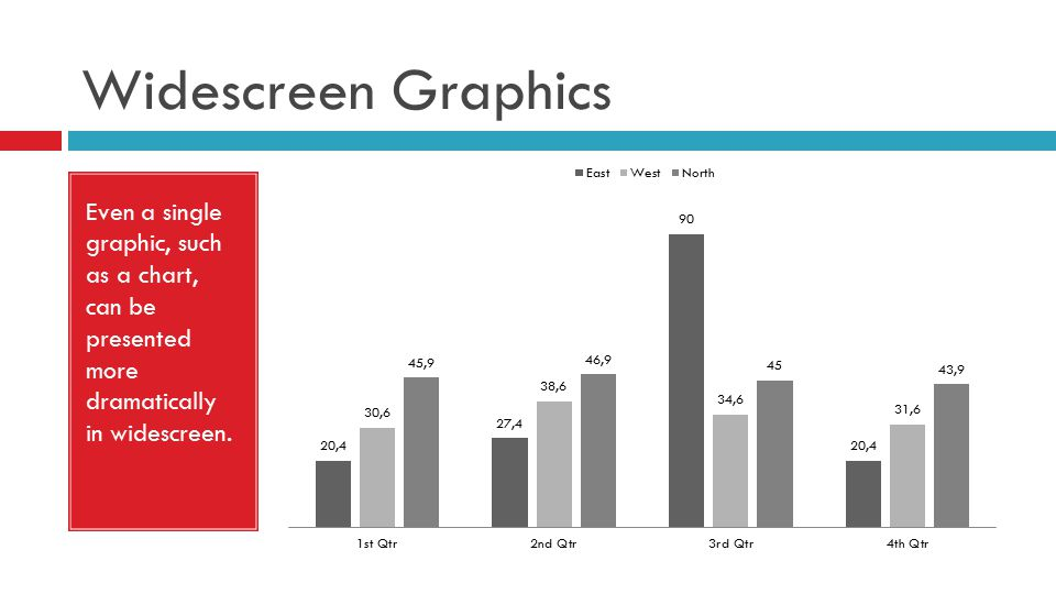 Widescreen Graphics Even a single graphic, such as a chart, can be presented more dramatically in widescreen.