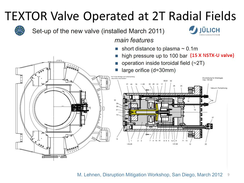 TEXTOR Valve Operated at 2T Radial Fields 9 (15 X NSTX-U valve)