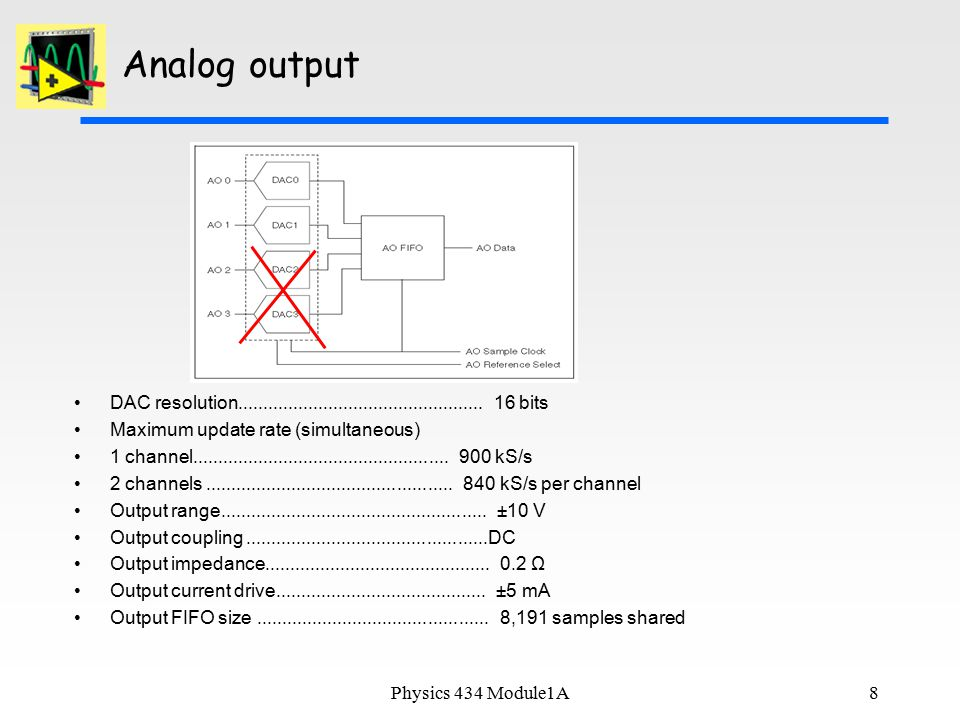 Analog output DAC resolution.................................................