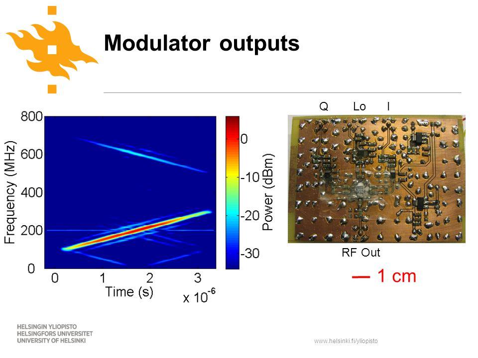 www.helsinki.fi/yliopisto Modulator outputs 1 cm LoQI RF Out