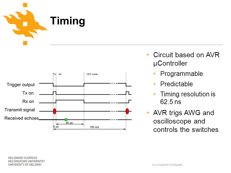 www.helsinki.fi/yliopisto Circuit based on AVR µController Programmable Predictable Timing resolution is 62.5 ns AVR trigs AWG and oscilloscope and controls the switches Timing