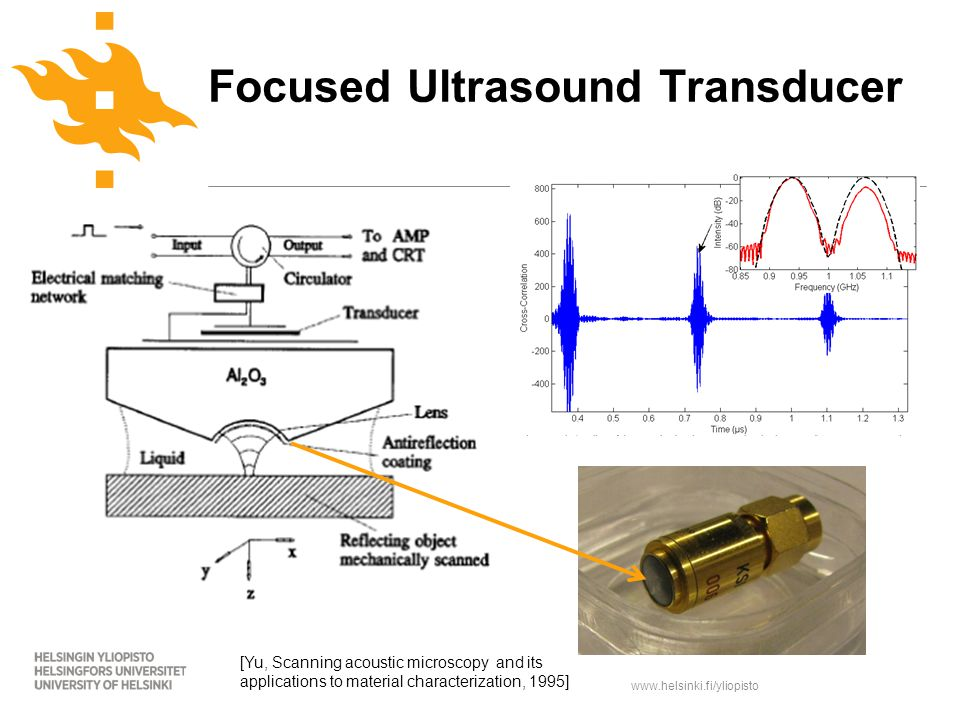 www.helsinki.fi/yliopisto Focused Ultrasound Transducer [Yu, Scanning acoustic microscopy and its applications to material characterization, 1995]