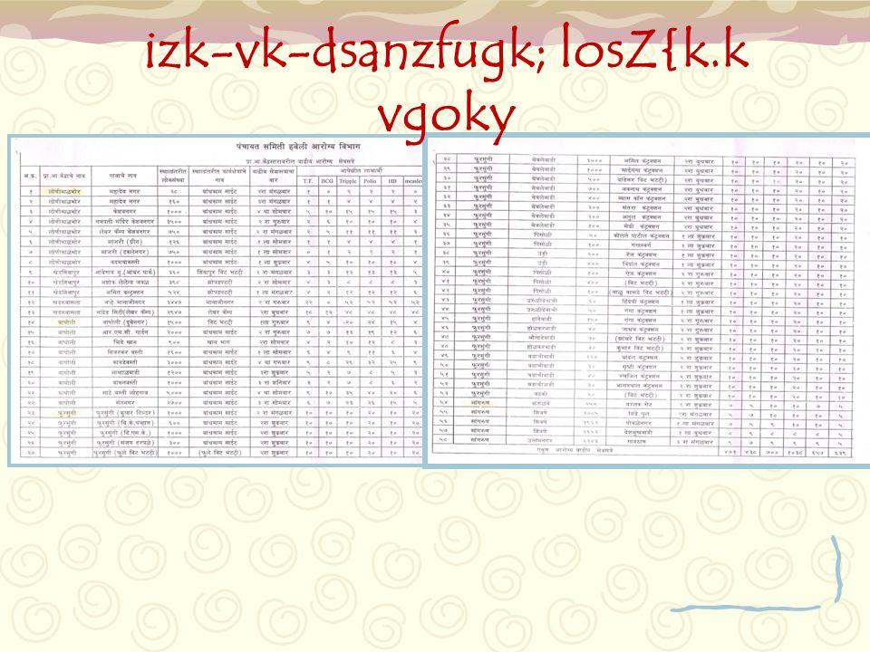 izk-vk-dsanzfugk; losZ{k.k vgoky