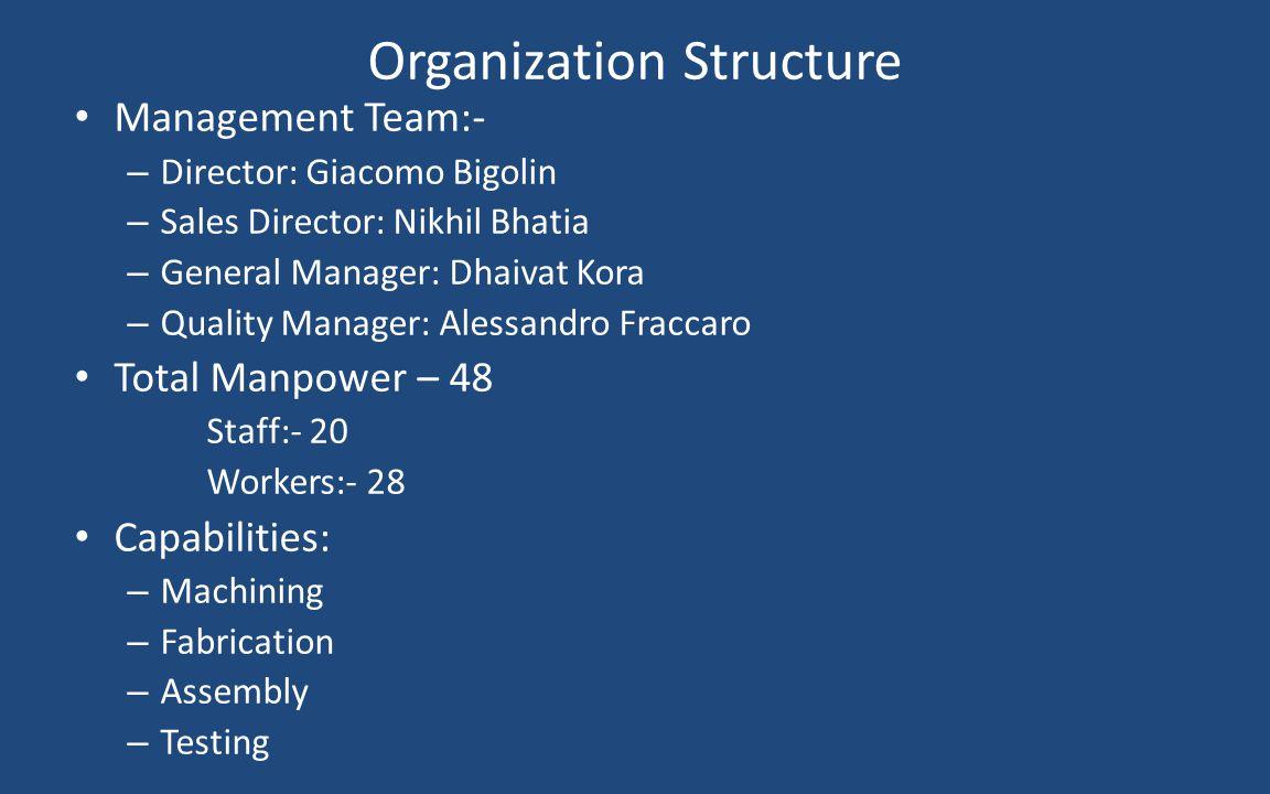 Management Team:- – Director: Giacomo Bigolin – Sales Director: Nikhil Bhatia – General Manager: Dhaivat Kora – Quality Manager: Alessandro Fraccaro T