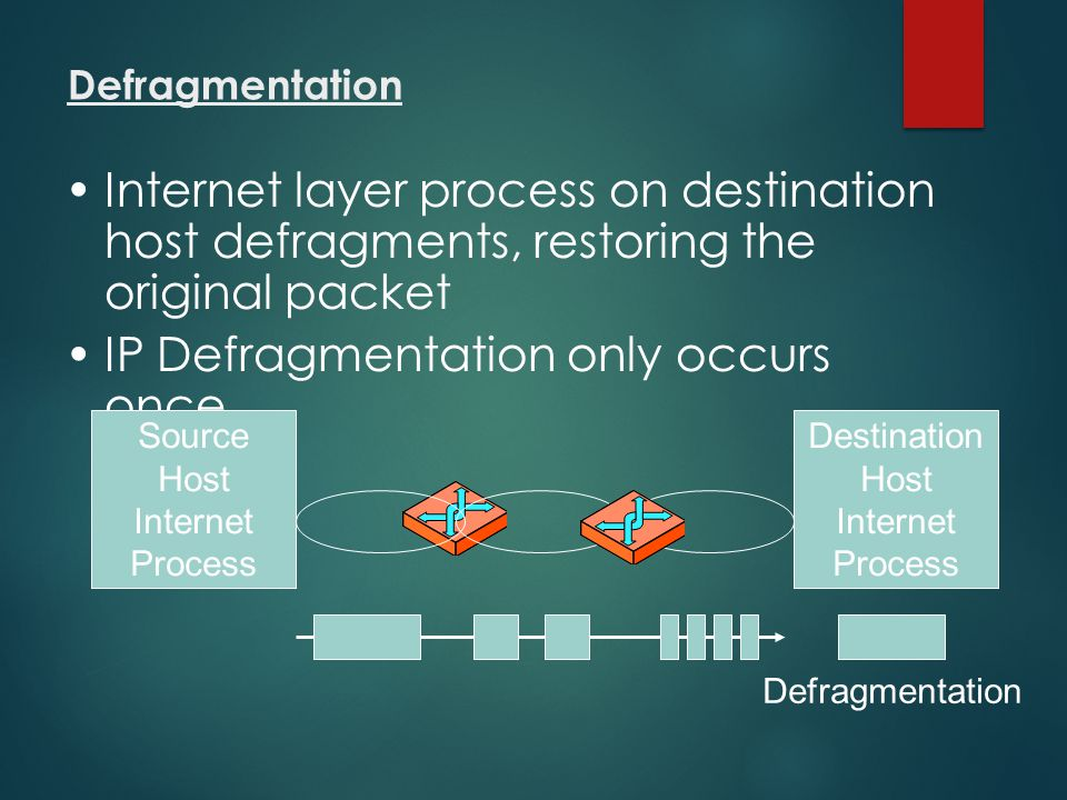 Fragmentation and IP Fields More Fragments field (1 bit) –1 if more fragments –0 if not –Source host internet process sets to 0 –If router fragments, sets More Fragments field in last fragment to 0 –In all other fragments, sets to 1 0011 Original IP PacketFragments