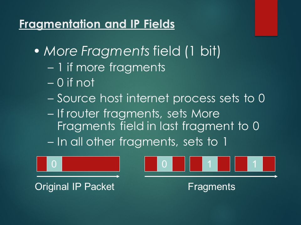 Identification Fields & Fragment Offset IP packet has a 16-bit Identification field Total Length in bytes (16) Time to Live (8) Options (if any) Version (4) Hdr Len (4) TOS (8) Indication (16 bits)Flags (3)Fragment Offset (13) Source IP Address Destination IP Address Header Checksum (16)Protocol (8) PAD Data Field