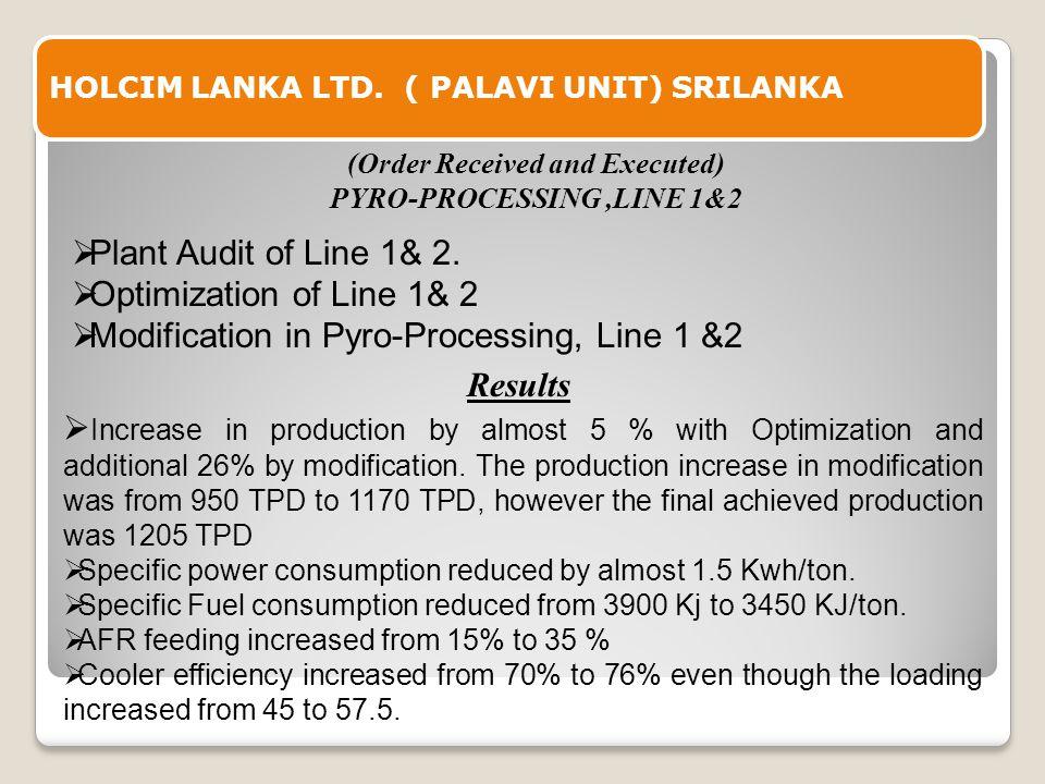 HOLCIM LANKA LTD. ( PALAVI UNIT) SRILANKA  Plant Audit of Line 1& 2.