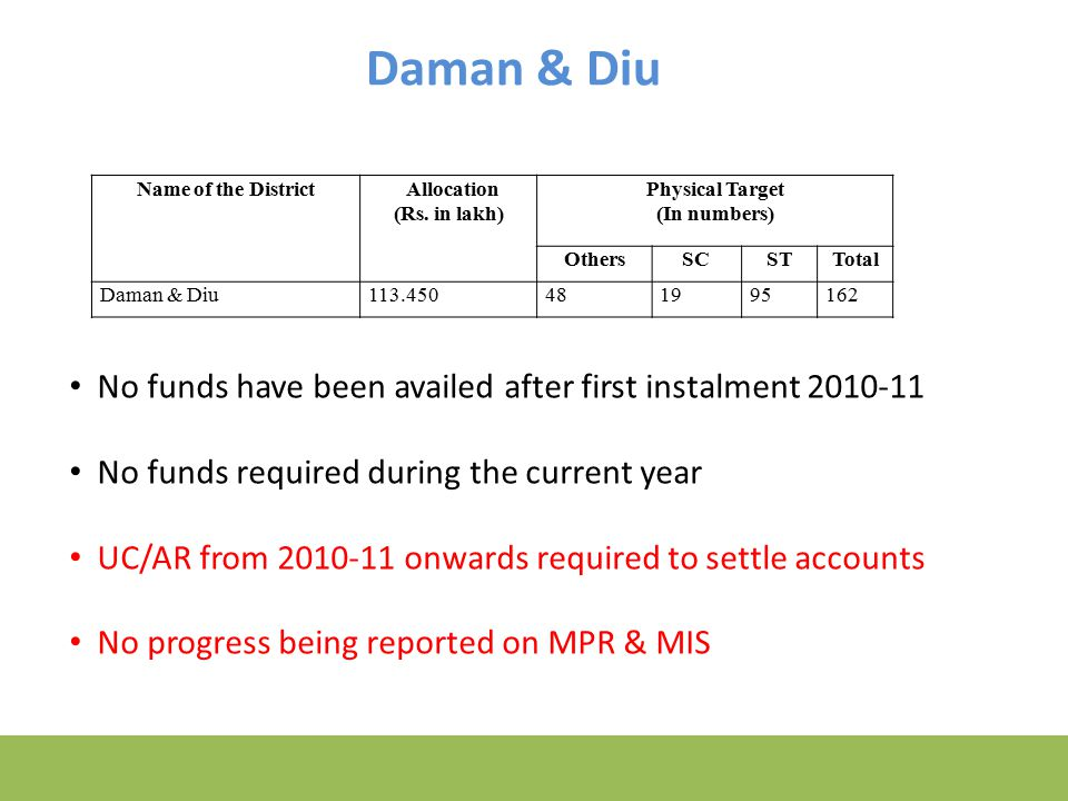 Daman & Diu No funds have been availed after first instalment 2010-11 No funds required during the current year UC/AR from 2010-11 onwards required to settle accounts No progress being reported on MPR & MIS Name of the District Allocation (Rs.