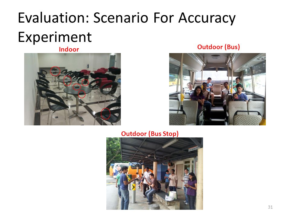 Evaluation: Scenario For Accuracy Experiment 31 Indoor Outdoor (Bus) Outdoor (Bus Stop)