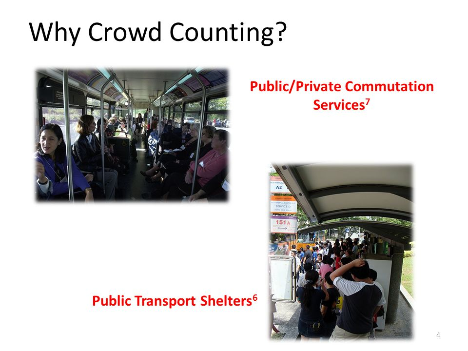 Why Crowd Counting 4 Public Transport Shelters 6 Public/Private Commutation Services 7