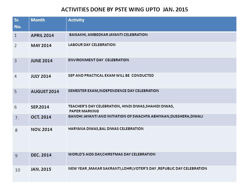 ACTIVITIES DONE BY PSTE WING UPTO JAN. 2015 Sr. No. MonthActivity 1APRIL 2014 BAISAKHI, AMBEDKAR JAYANTI CELEBRATION 2MAY 2014 LABOUR DAY CELEBRATION
