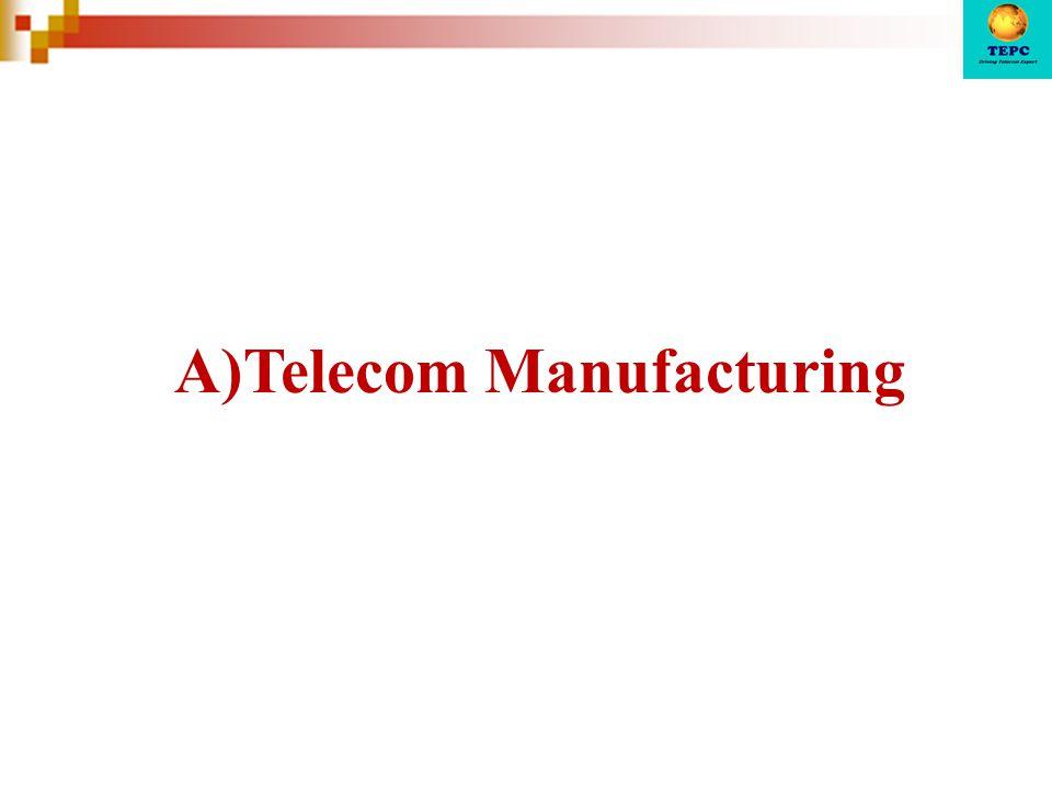 A)Telecom Manufacturing
