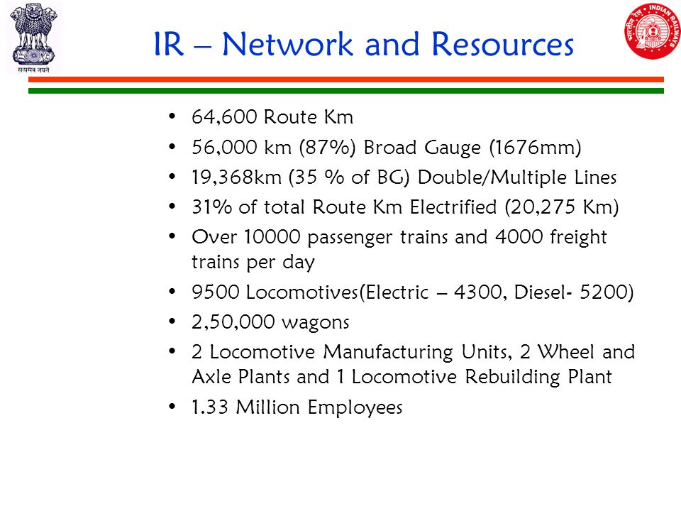 IR – Network and Resources 64,600 Route Km 56,000 km (87%) Broad Gauge (1676mm) 19,368km (35 % of BG) Double/Multiple Lines 31% of total Route Km Electrified (20,275 Km) Over 10000 passenger trains and 4000 freight trains per day 9500 Locomotives(Electric – 4300, Diesel- 5200) 2,50,000 wagons 2 Locomotive Manufacturing Units, 2 Wheel and Axle Plants and 1 Locomotive Rebuilding Plant 1.33 Million Employees