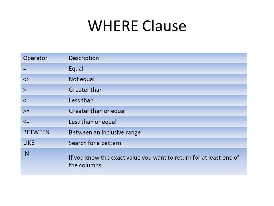 WHERE Clause Operator Description = Equal <> Not equal > Greater than < Less than >= Greater than or equal <= Less than or equal BETWEEN Between an in