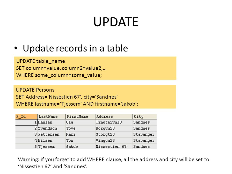 UPDATE Update records in a table UPDATE table_name SET column=value, column2=value2,… WHERE some_column=some_value; UPDATE Persons SET Address='Nisses