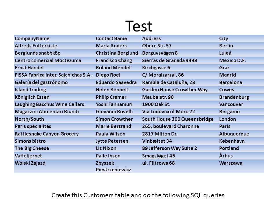 Test CompanyNameContactNameAddressCity Alfreds Futterkiste Maria Anders Obere Str. 57 Berlin Berglunds snabbköp Christina Berglund Berguvsvägen 8 Lule