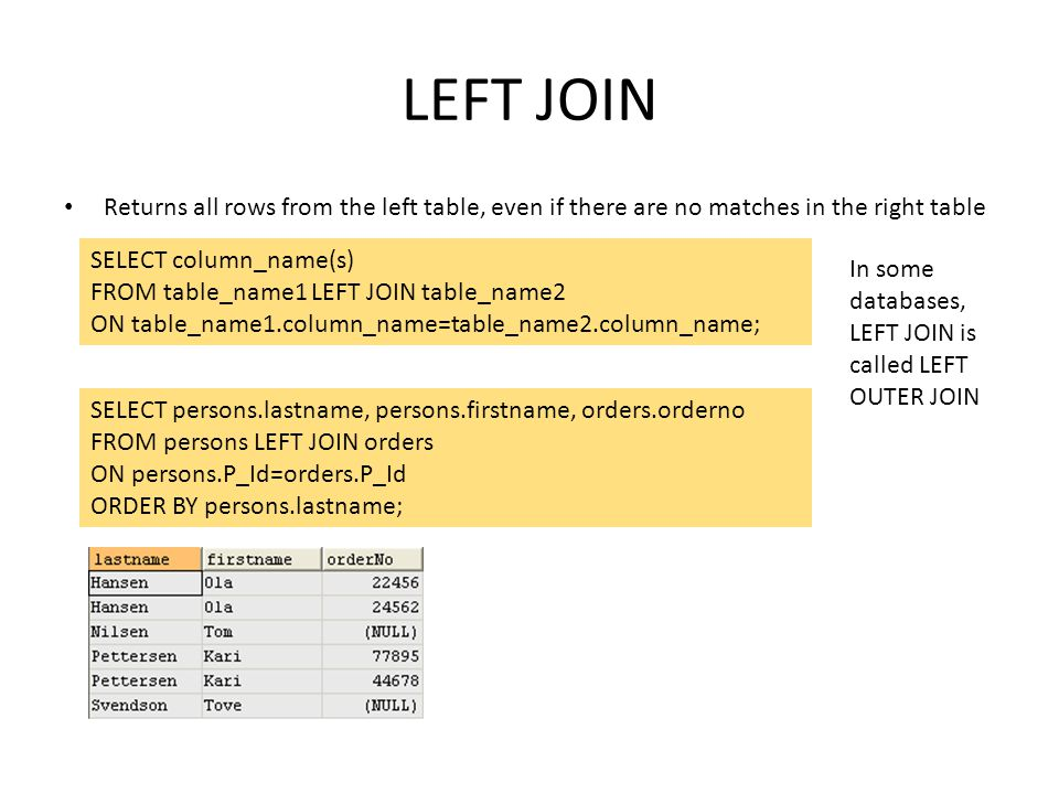 LEFT JOIN Returns all rows from the left table, even if there are no matches in the right table SELECT column_name(s) FROM table_name1 LEFT JOIN table