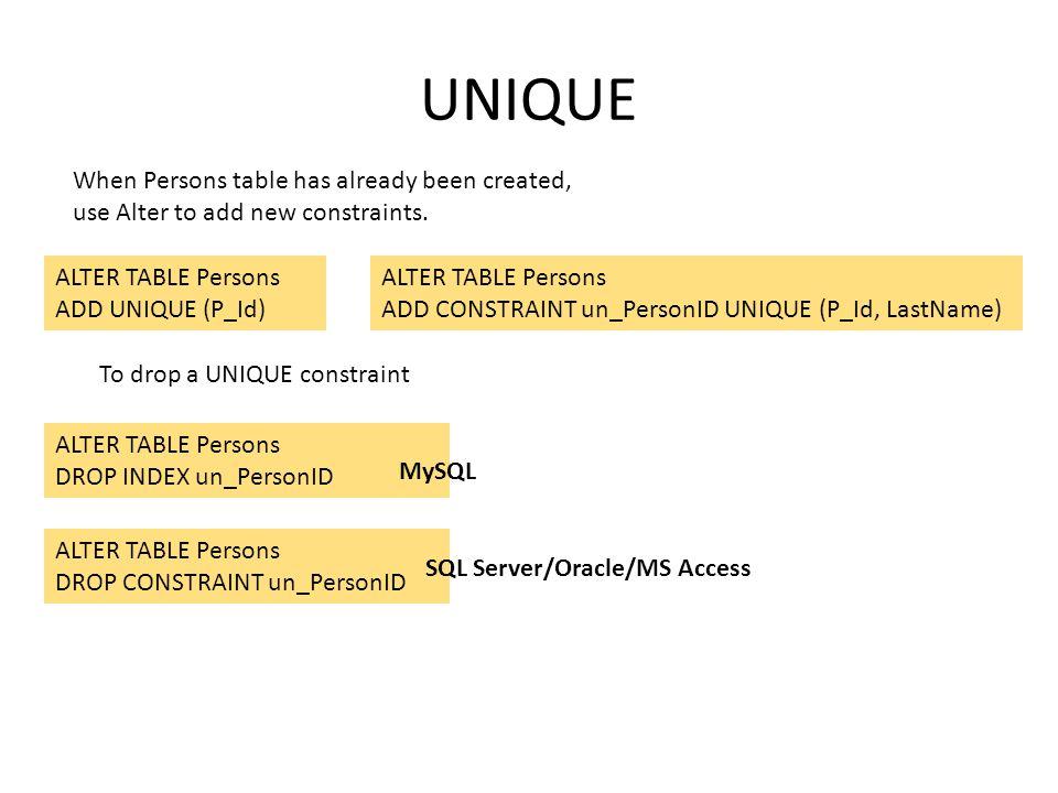 UNIQUE ALTER TABLE Persons ADD UNIQUE (P_Id) ALTER TABLE Persons ADD CONSTRAINT un_PersonID UNIQUE (P_Id, LastName) When Persons table has already bee