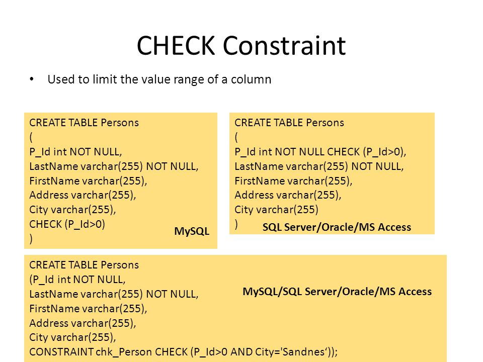CHECK Constraint Used to limit the value range of a column CREATE TABLE Persons ( P_Id int NOT NULL, LastName varchar(255) NOT NULL, FirstName varchar