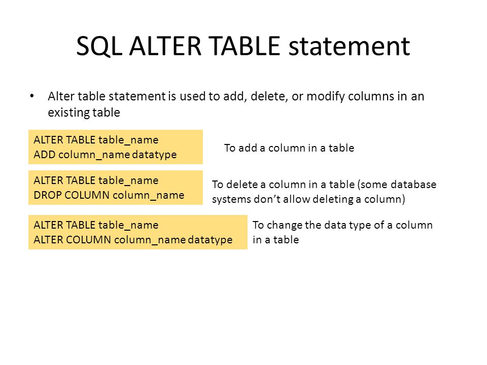 SQL ALTER TABLE statement Alter table statement is used to add, delete, or modify columns in an existing table ALTER TABLE table_name ADD column_name