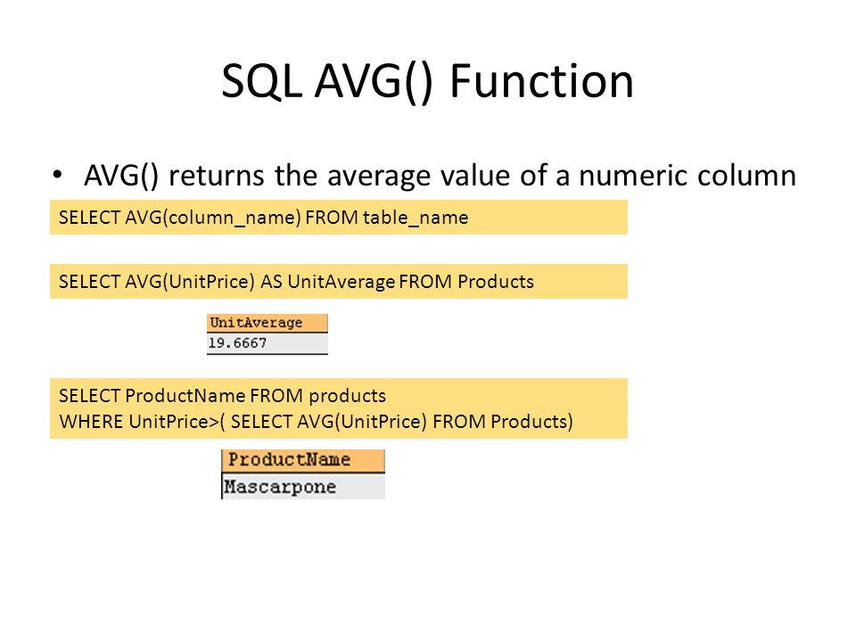 SQL AVG() Function AVG() returns the average value of a numeric column SELECT AVG(column_name) FROM table_name SELECT AVG(UnitPrice) AS UnitAverage FR