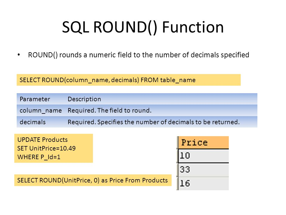 SQL ROUND() Function ROUND() rounds a numeric field to the number of decimals specified SELECT ROUND(column_name, decimals) FROM table_name SELECT ROU