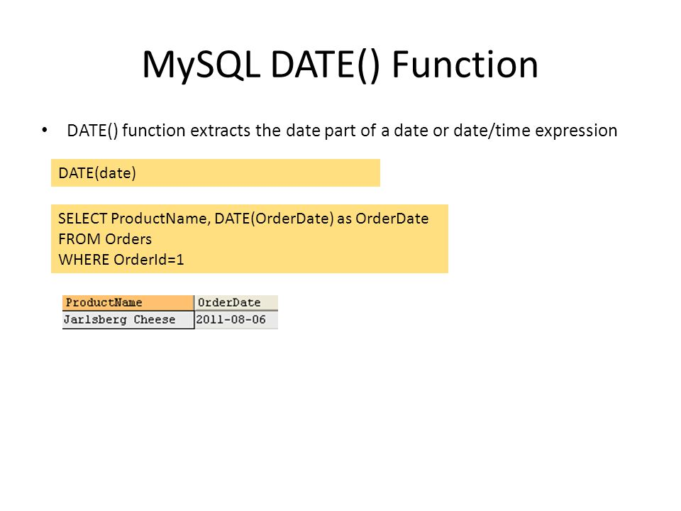 MySQL DATE() Function DATE() function extracts the date part of a date or date/time expression DATE(date) SELECT ProductName, DATE(OrderDate) as Order