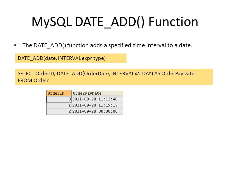 MySQL DATE_ADD() Function The DATE_ADD() function adds a specified time interval to a date. DATE_ADD(date, INTERVAL expr type) SELECT OrderID, DATE_AD