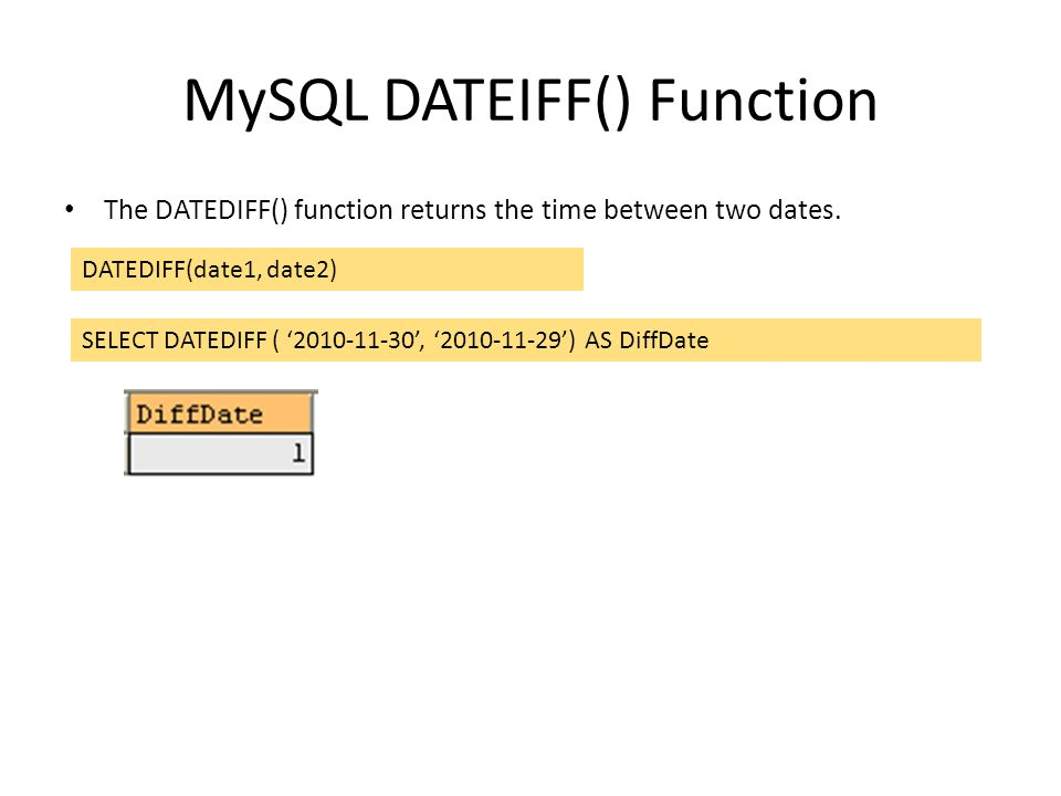 MySQL DATEIFF() Function The DATEDIFF() function returns the time between two dates. DATEDIFF(date1, date2) SELECT DATEDIFF ( '2010-11-30', '2010-11-2