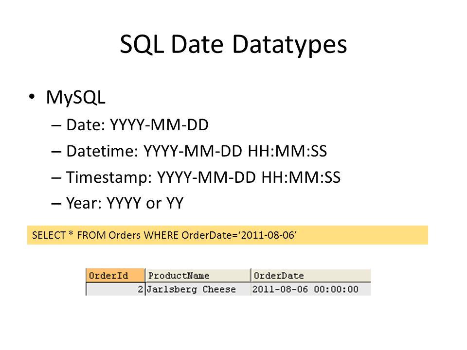 SQL Date Datatypes MySQL – Date: YYYY-MM-DD – Datetime: YYYY-MM-DD HH:MM:SS – Timestamp: YYYY-MM-DD HH:MM:SS – Year: YYYY or YY SELECT * FROM Orders W