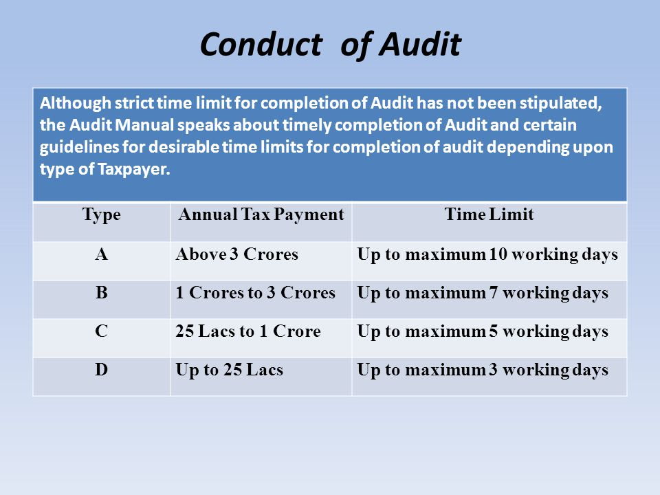 Conduct of Audit Although strict time limit for completion of Audit has not been stipulated, the Audit Manual speaks about timely completion of Audit