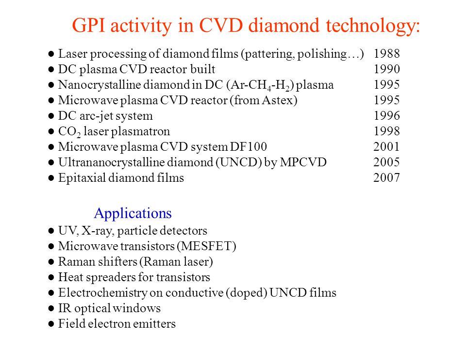 Hot filament CVD ● Introduced by group of S.Matsumoto (NIRIM) [Jpn.
