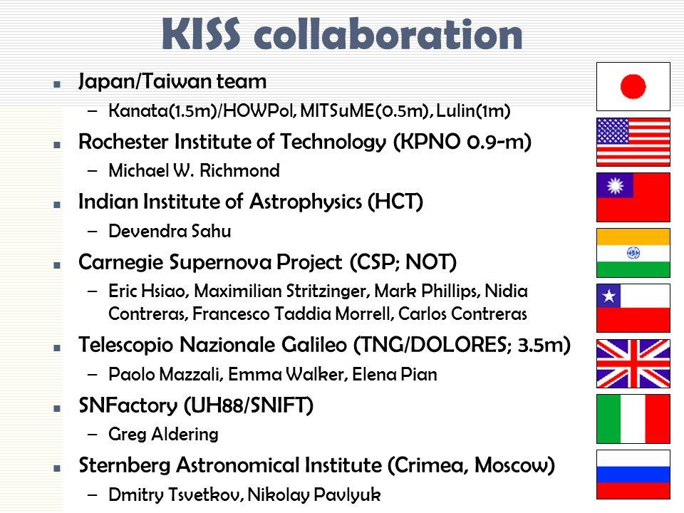 KISS collaboration Japan/Taiwan team –Kanata(1.5m)/HOWPol, MITSuME(0.5m), Lulin(1m) Rochester Institute of Technology (KPNO 0.9-m) –Michael W.