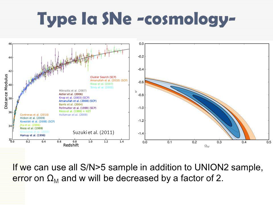 Type Ia SNe -cosmology- Suzuki et al.