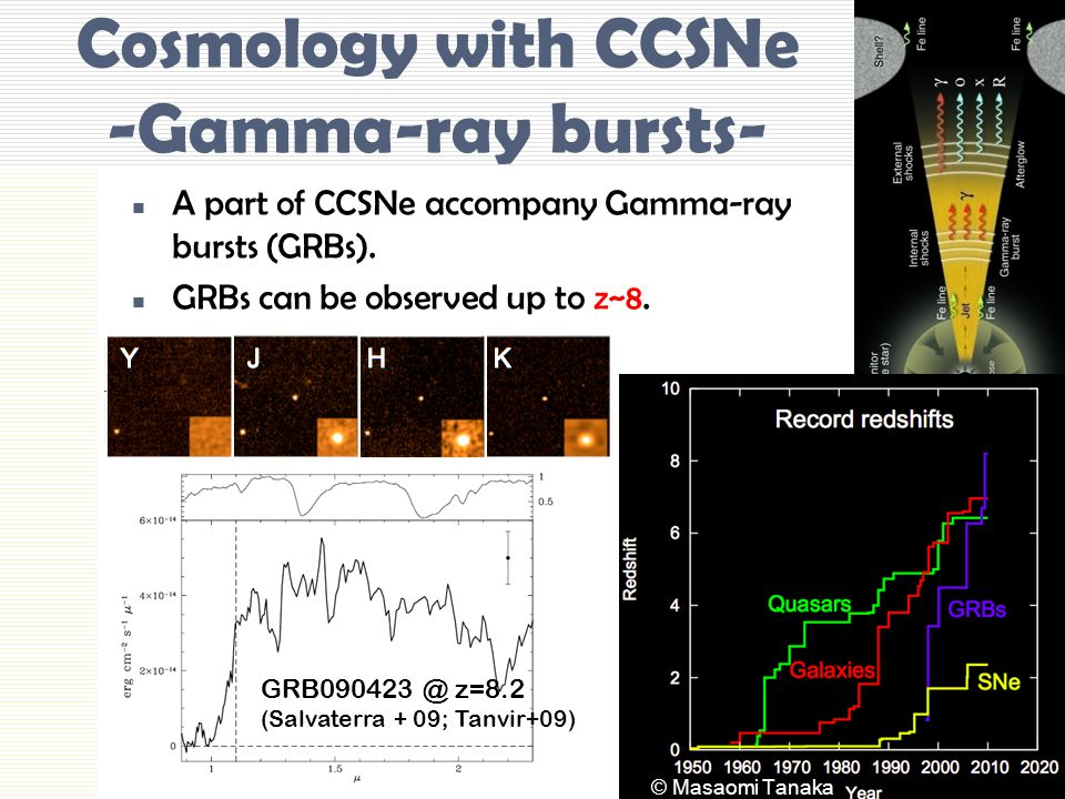 Cosmology with CCSNe -Gamma-ray bursts- A part of CCSNe accompany Gamma-ray bursts (GRBs).