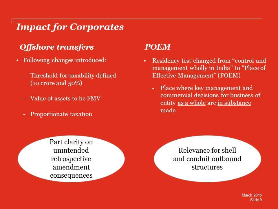 Impact for Corporates Following changes introduced: -Threshold for taxability defined (10 crore and 50%) -Value of assets to be FMV -Proportionate taxation March 2015 Slide 9 Residency test changed from control and management wholly in India to Place of Effective Management (POEM) -Place where key management and commercial decisions for business of entity as a whole are in substance made Offshore transfersPOEM Part clarity on unintended retrospective amendment consequences Relevance for shell and conduit outbound structures