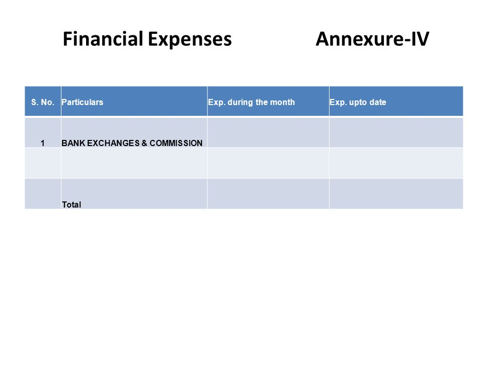 Financial Expenses Annexure-IV S. No.ParticularsExp.